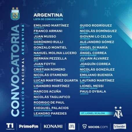 Lista seleccion argentina