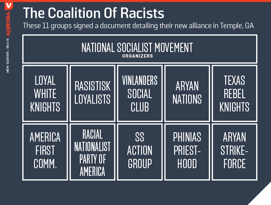 nationalist groups.r4