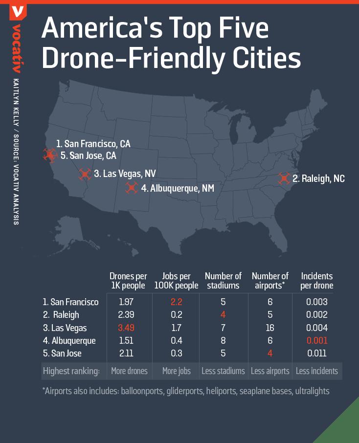 2016_08_15 DroneIndex MAP.r6