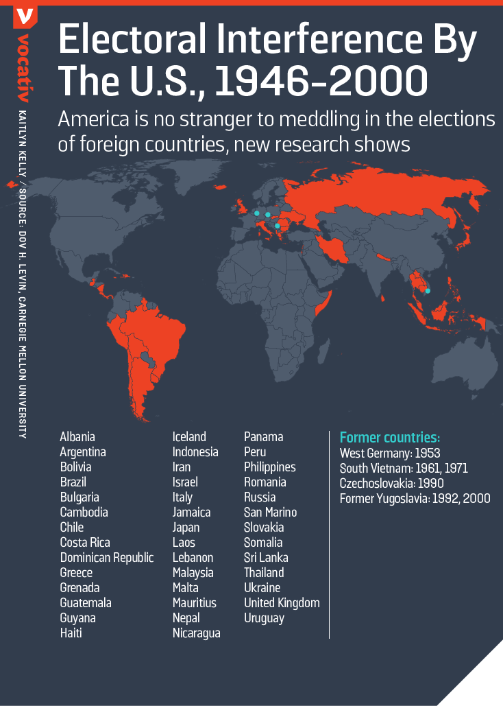Image result for US interference with elections