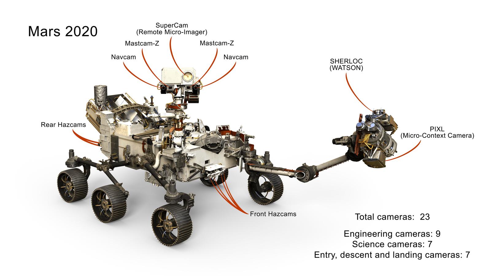 الروبوت يمتلك عددا كبيرا من الكاميرات المخصصة لأهداف متعددة من بينها توجيه الحركة وتوثيق الصور للبحث عن مؤشرات حياة