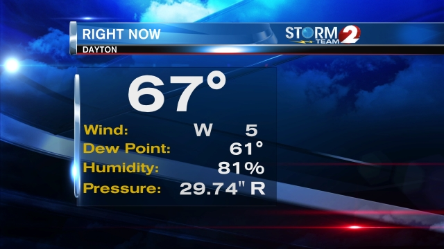 current conditions wdtn