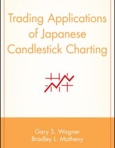 Trading applications of japanese candlestick charting general finance  investments subjects wiley also rh