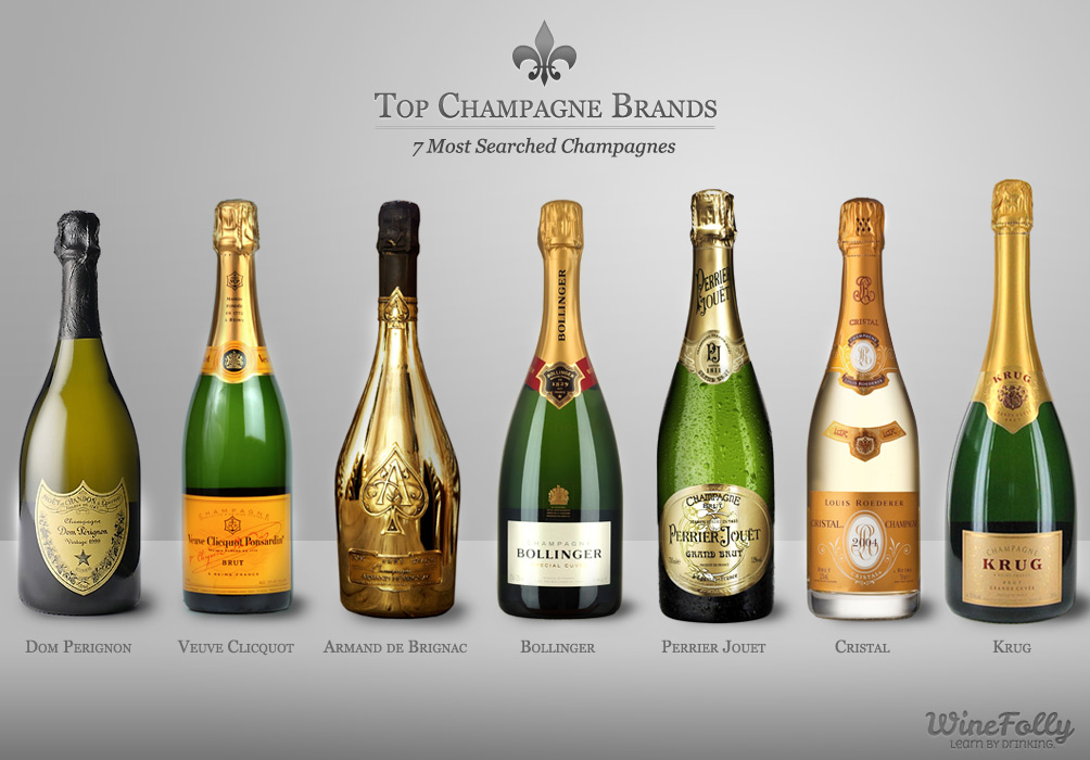 7 top champagne brands