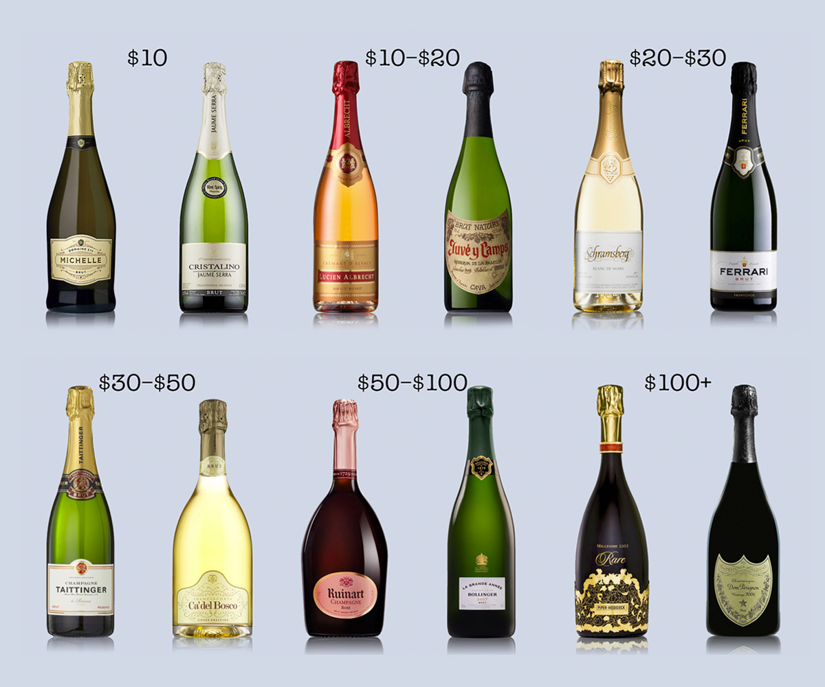 find the best champagne