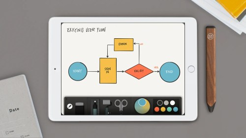 small resolution of paper s handy new diagram tool hints at the ipad s future