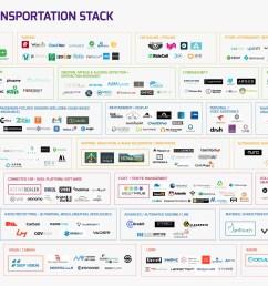mapped the top 263 companies racing toward autonomous cars [ 2400 x 1349 Pixel ]