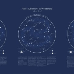 Diagramming Sentences Declarative States Of Matter Diagram Worksheet Nick Rougeux 39s Literary Constellations Map The First