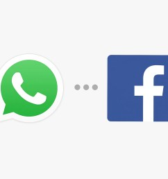how to stop whatsapp from giving facebook your phone number wired [ 1874 x 1406 Pixel ]