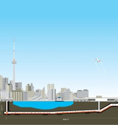 travelers will soon walk under water to catch flights in toronto [ 2000 x 1663 Pixel ]