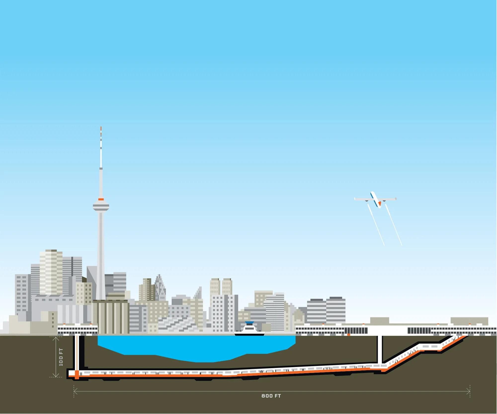 hight resolution of travelers will soon walk under water to catch flights in toronto