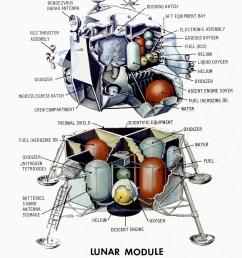 moon flight diagram [ 1172 x 1536 Pixel ]