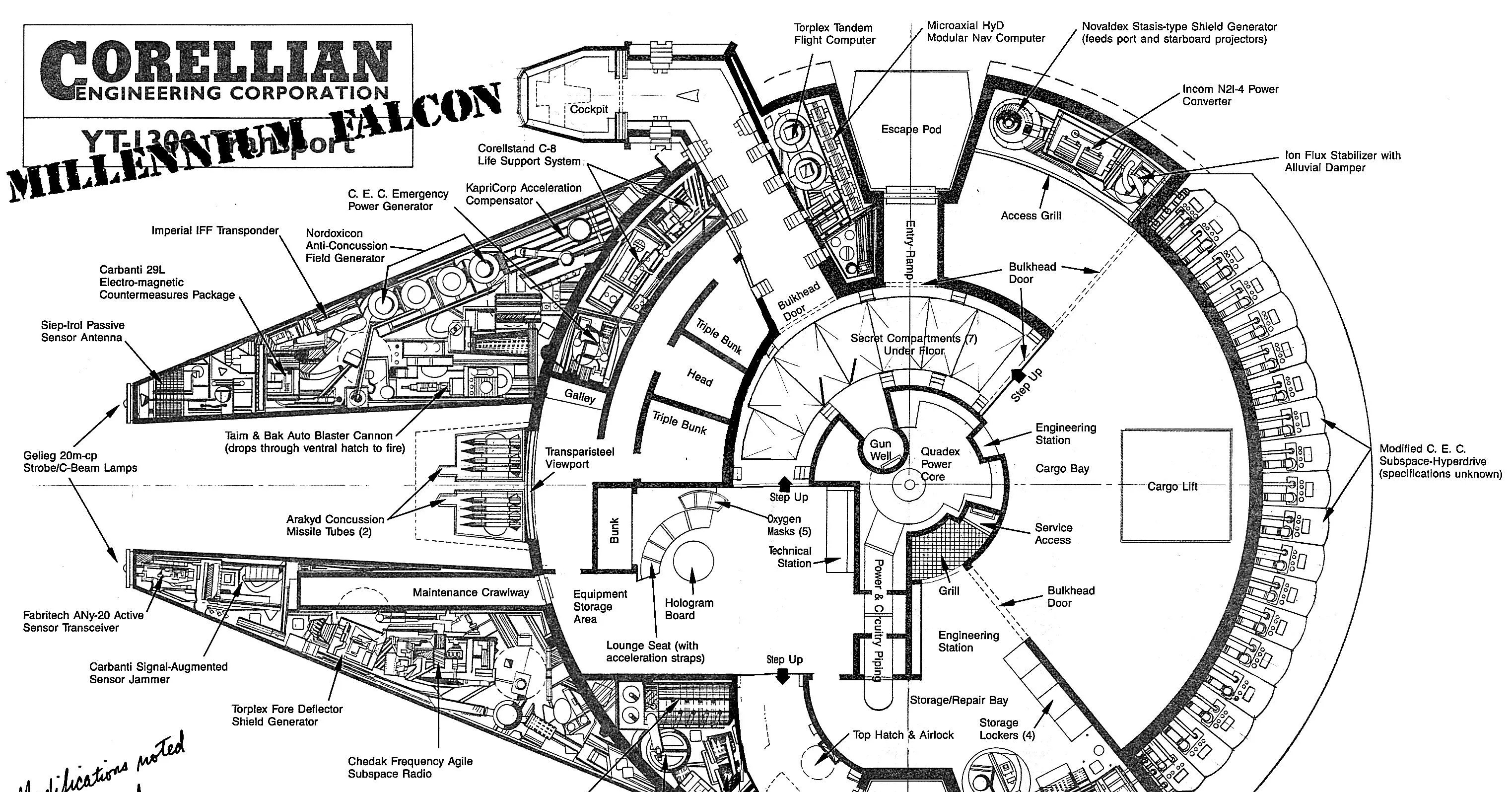 Millennium Falcon Interior Layout
