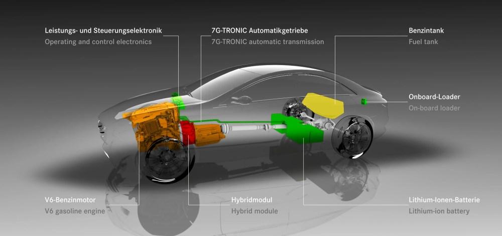 medium resolution of mercede v6 engine diagram