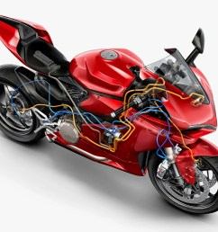 new ducati stability system makes crashing near impossible [ 1800 x 1180 Pixel ]