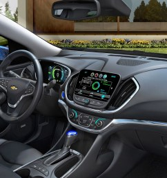 chevy s new volt is way better but maybe not good enough [ 2240 x 1260 Pixel ]
