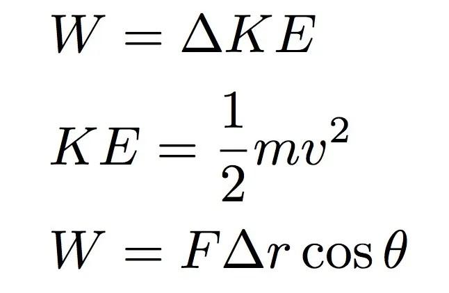 Momentum Equation Physics — Canyon Physics