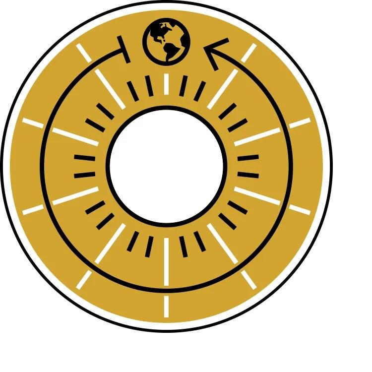 terra che ruota attorno al sole 10 volte per rappresentare un decennio