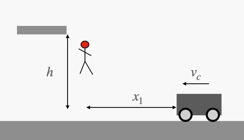 illustrazione dell'uomo del bastone che cade
