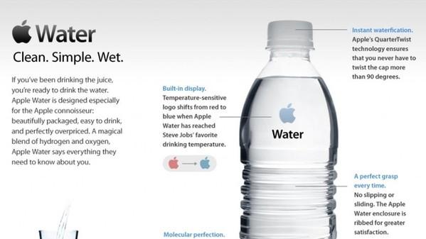 iWater lacqua di Apple A 2999 dollari infografica