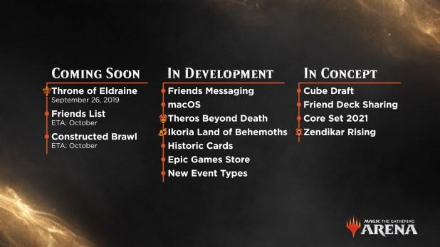 Dev Roadmap