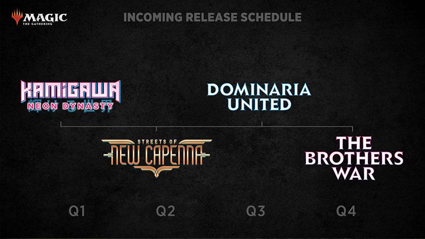2022 Magic Release Schedule Timeline