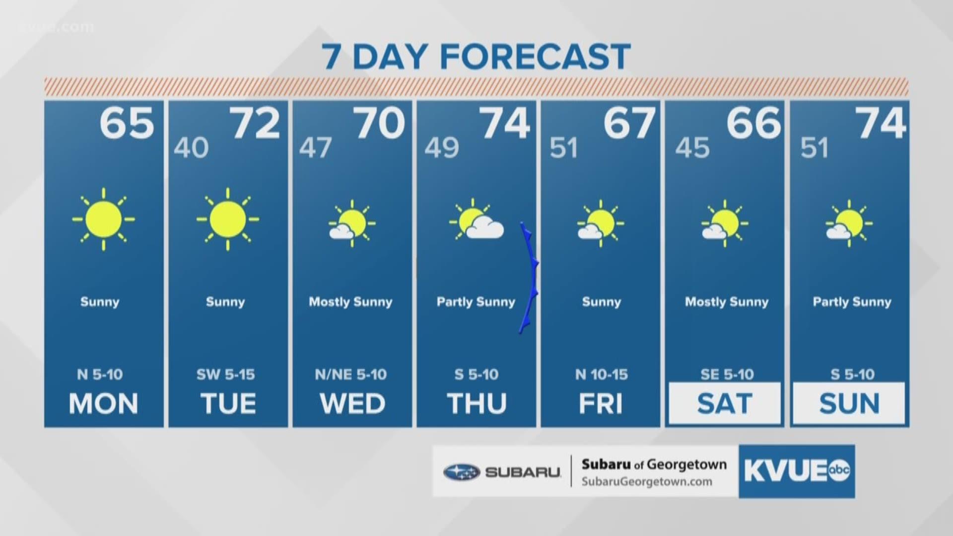 Austin allergies: Cedar season officially starts in ...