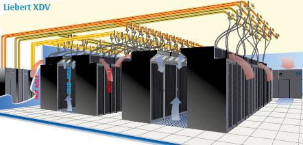 Climatisation De Data Centers Climatiser La Source