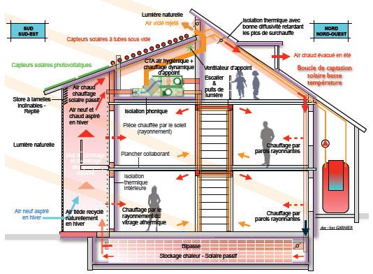 Norme electricite location appartement  Beauvais Devis travaux electrique maison entreprise anrat
