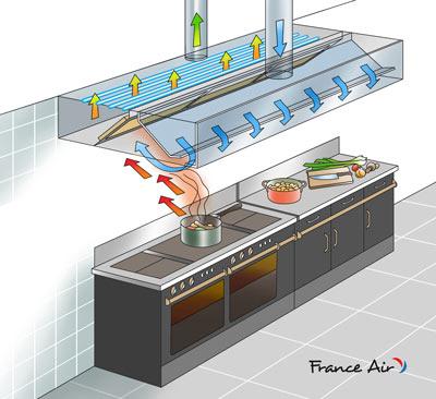 montage cuisine équipée