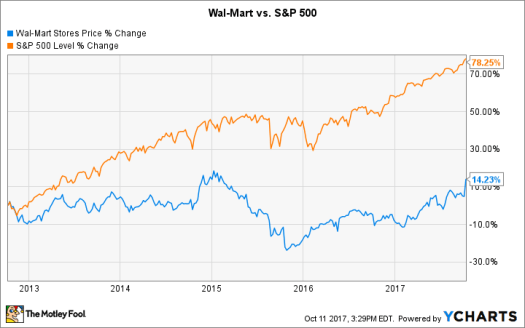 What Happened in the Stock Market Today - Nasdaq.com