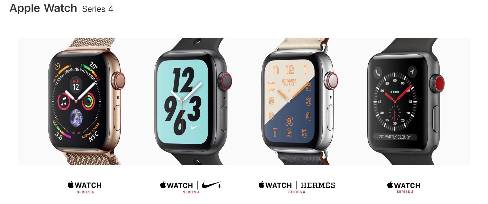 專業評析:Apple Watch 4超強進化 新設計挑戰勞力士