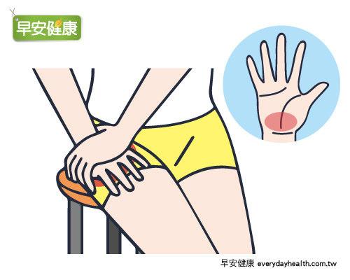 髖關節炎走路痛,物理治療師:按壓5點改善髖部痛 - Yahoo奇摩新聞