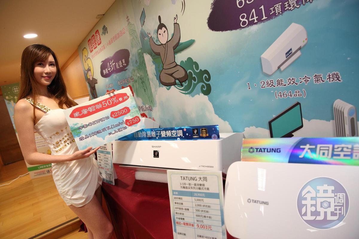 新北市民有福了!東森購物推節能家電優惠 - Yahoo奇摩新聞