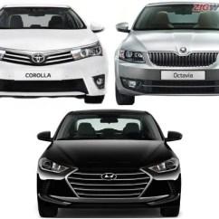 New Corolla Altis Vs Skoda Octavia Pajak Grand Avanza 2016 Spec Comparo Hyundai Elantra Toyota
