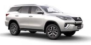 Toyota Fortuner Price in Hyderabad  On Road Price of Fortuner Car @ ZigWheels