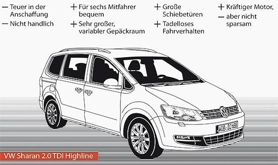 Bild zu: Fahrtbericht VW Sharan: Die wahre Größe für die