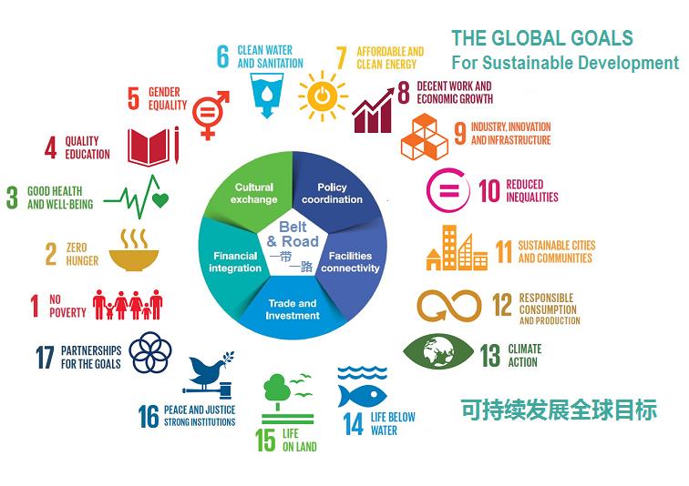 何謂可持續發展目標(SDGs)?   中文討論群組