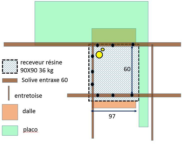 receveur extraplat sur plancher bois