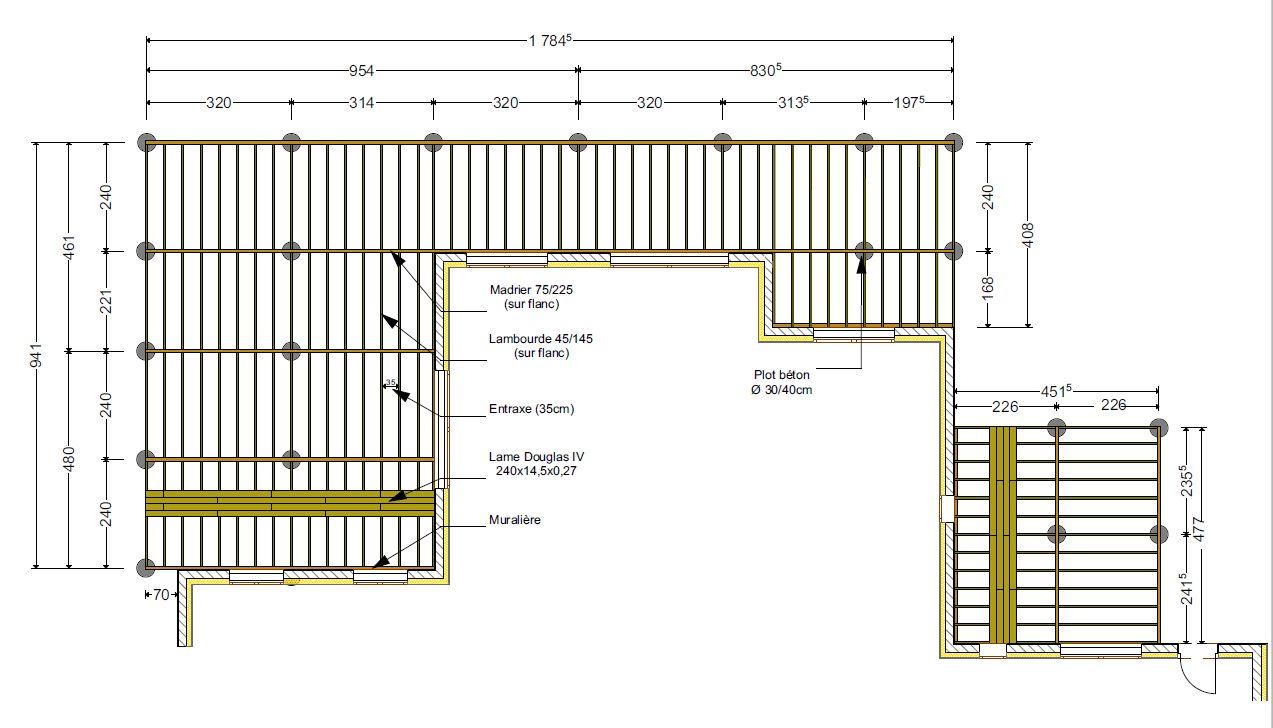 Structure Terrasse