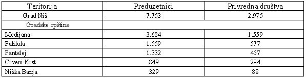 tabela-8