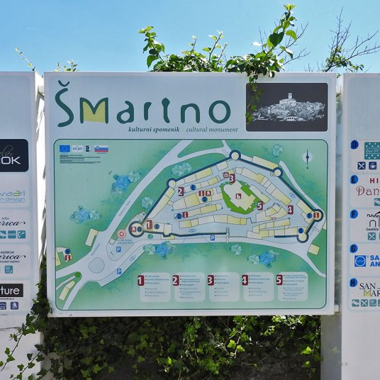 Mapa Šmartna pre kapije mestašca