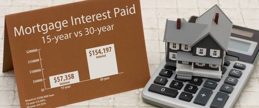 Different mortgage interest rates with calculator