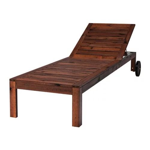 Inexpensive Hardwood For Furniture