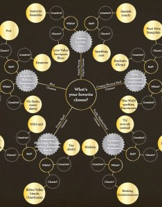 also cheese and wine pairing chart popsugar food rh