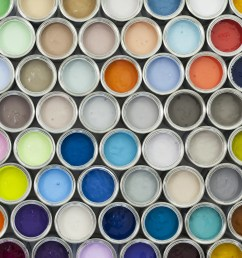 how do paint colours get their names  [ 2048 x 1365 Pixel ]