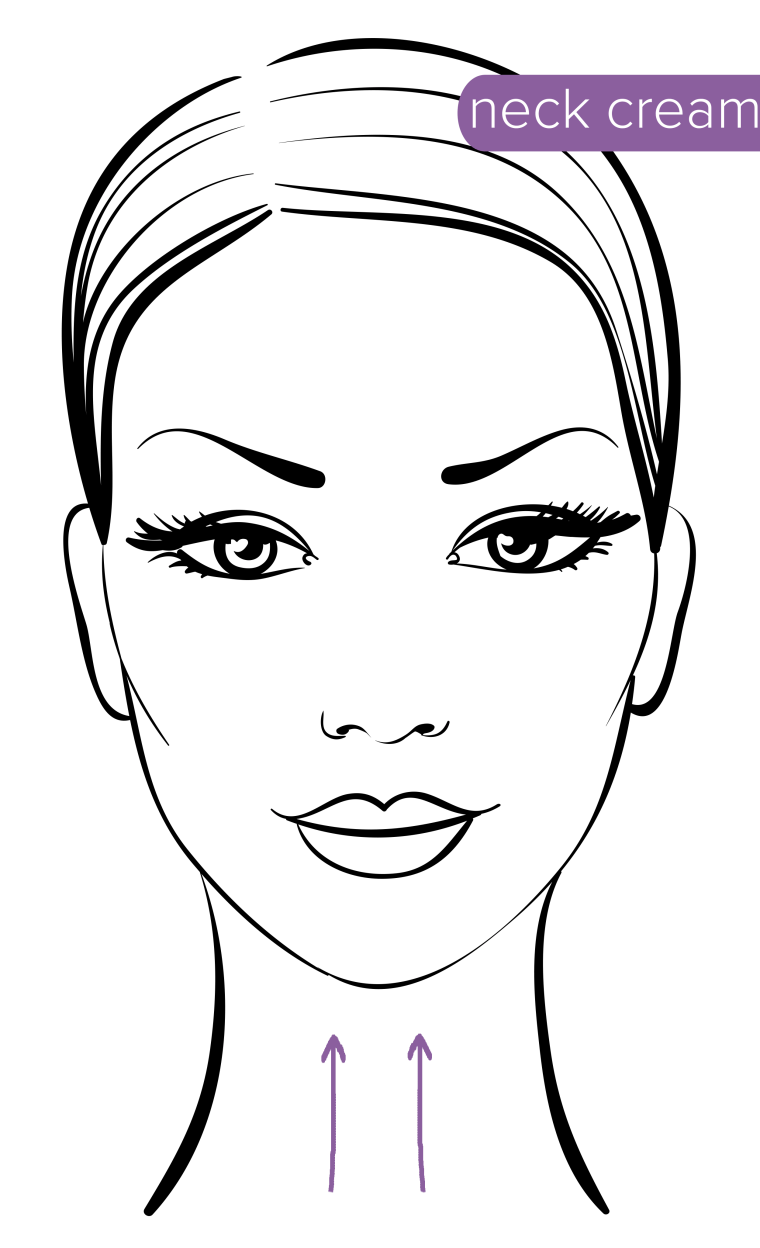 How to apply eye cream, sunscreen and moisturizer the