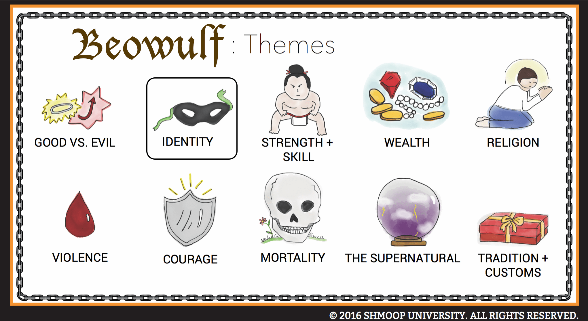 Beowulf Theme Of Identity