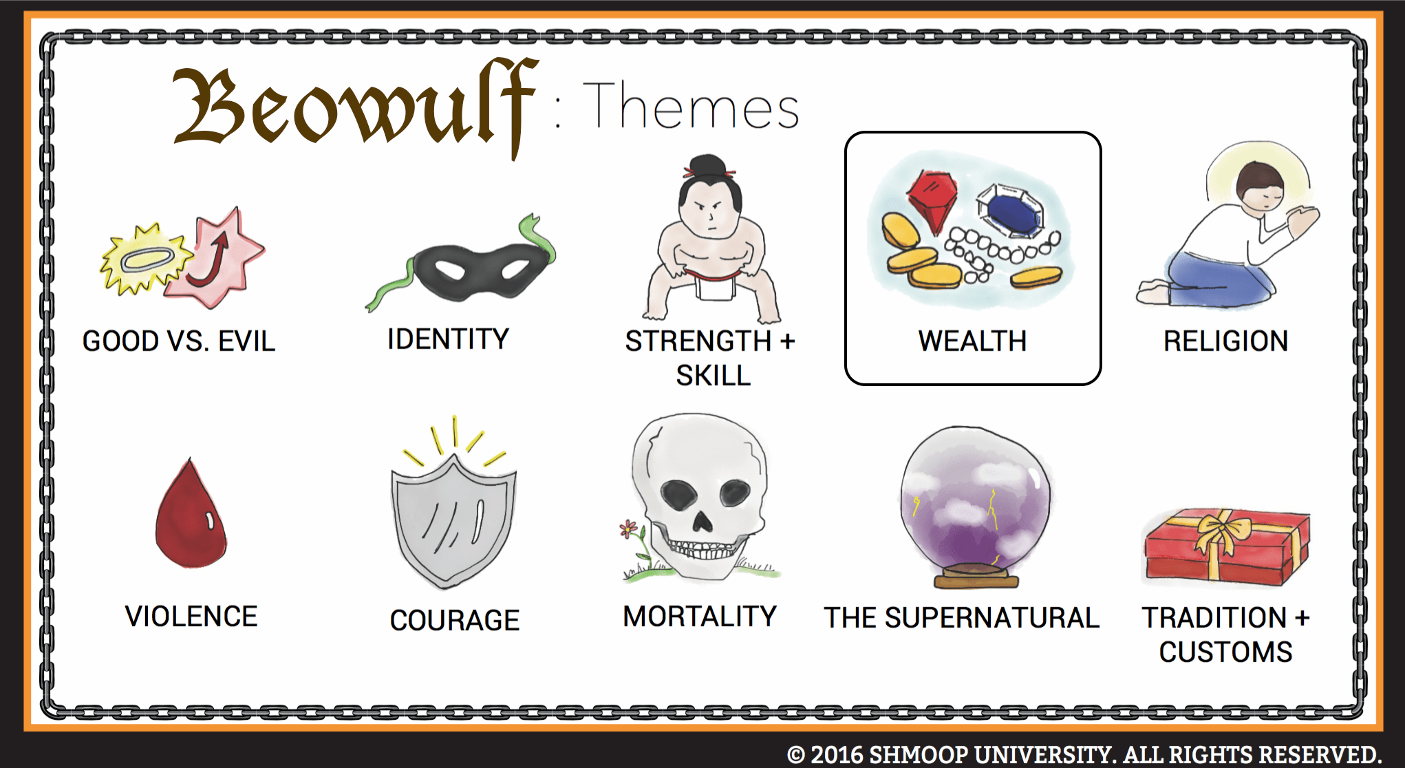 Beowulf Theme Of Wealth