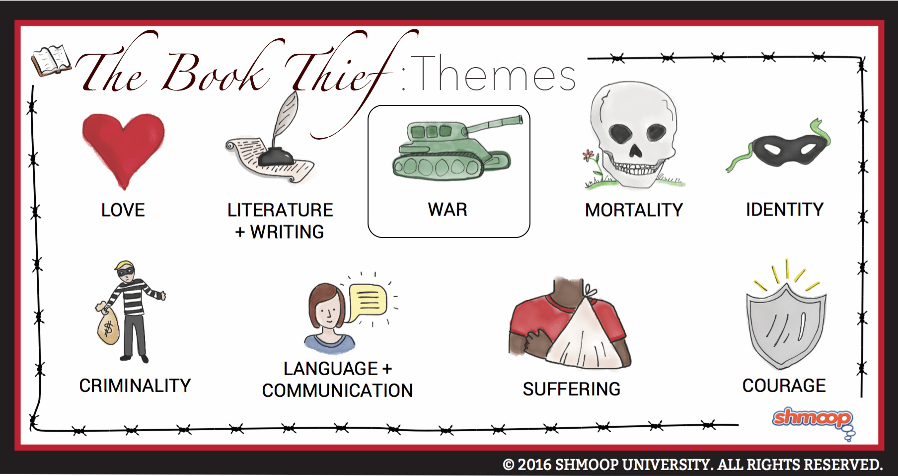 The Book Thief Theme Of War